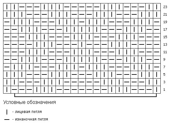 узоров машины схема класс путанка 10